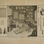 Corps des épiciers,Fabricant de vernis, encyclopédie Panckoucke, Encyclopédie ou Dictionnaire raisonné des sciences, des arts et des métiers, Diderot et D'Alembert